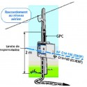 Prolongation location coffret 12KVA AIR